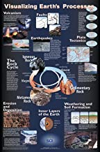 Neo Sci Visualizing Earth's Processes Laminated Poster, 23