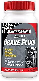Best elixir brake fluid Reviews