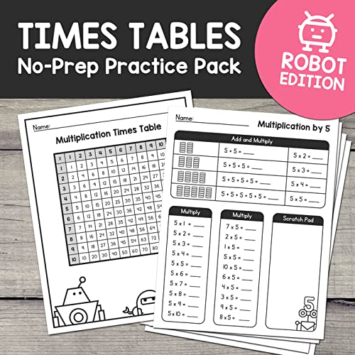 Learn multiplication times tables 1-10