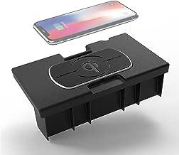 ford qi charging