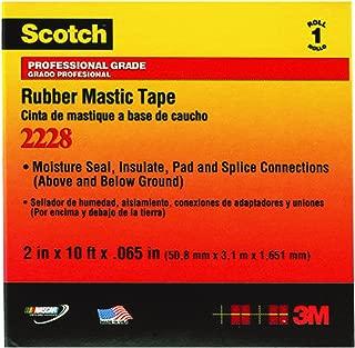mastic sealing strip
