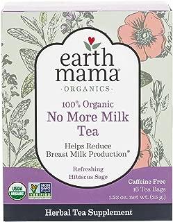 Best does no more milk tea work Reviews