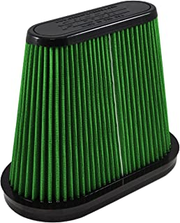 Green Filter 7225 Cone Filter