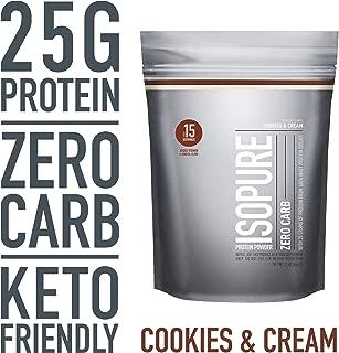 Isopure Zero Carb, Keto Friendly Protein Powder, 100% Whey Protein Isolate, Flavor: Cookies & Cream, 1 Pound
