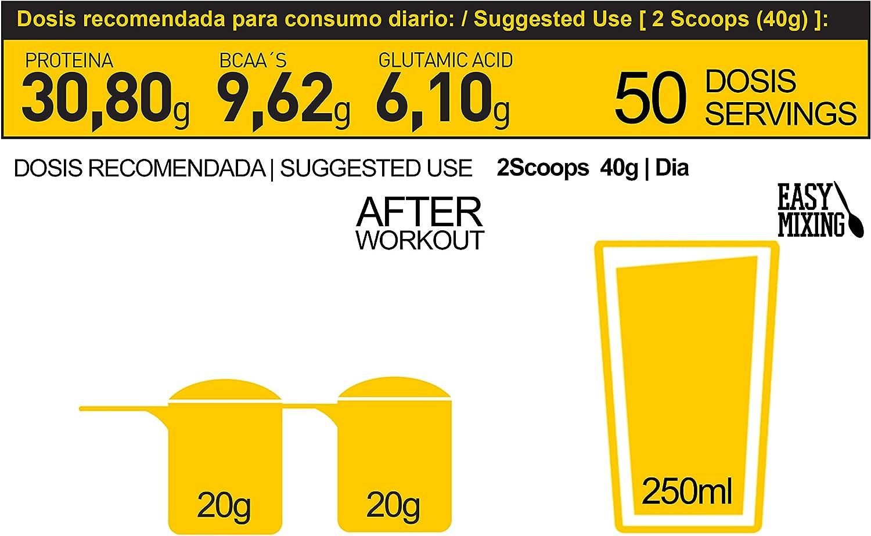 MTX nutrition EAA´s PURE [250g.] Frutos Rojos - Aminoácidos ...
