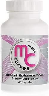 Major Curves Breast Enhancement and Enlargement Capsules (1 Bottle)