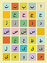 Persian (Farsi) Alphabet Poster