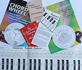 Teaching Aid Kit for Students Learning Piano & Keybo