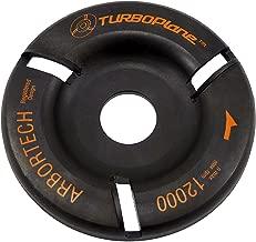 Arbortech Turbo Plane