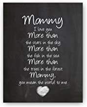 """Ocean Drop Designs - """"Mommy"""" Chalkboard Style Typography Art Print - Print ONLY - Perfect Mother's Day Gift (8""""x10"""")"""