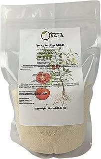 chelated zinc fertilizer price