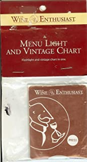 Best wine enthusiast vintage chart Reviews