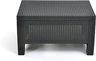 Best balcony coffee table Reviews