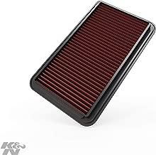 Best 2005 lexus rx330 air filter replacement Reviews