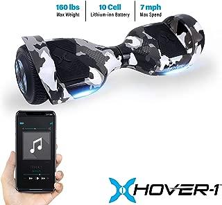 hover-1 skin