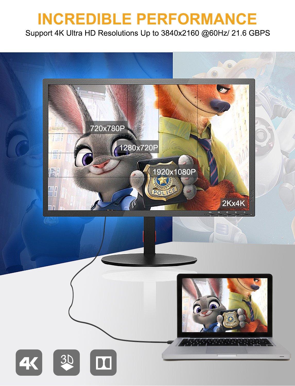 Elegear Cable Mini Displayport/Thunderbolt a Displayport Cable 2m ...
