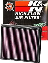 K&N engine air filter, washable and reusable: 2011-2019 BMW (114d, 116d, 116i, 118d, 118i, 120d, 125d, 218d, 218i and more select models) 33-2990