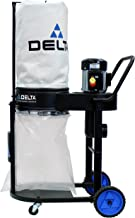 Delta Power Equipment 50-723T2 1 hp Dust Collector, Black