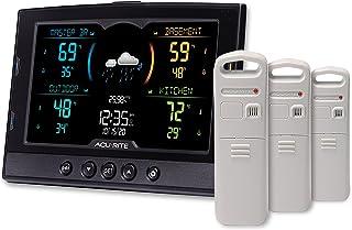 Accurate Temperature And Humidity Sensor