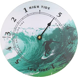 Best tide & time clock Reviews
