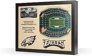 YouTheFan NFL 25-Layer StadiumViews Wall Art
