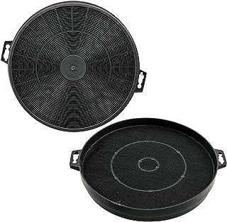 Amazon.es: Spares2go - Piezas y accesorios para campanas extractoras / Piezas y accesorios: Grandes electrodomésticos