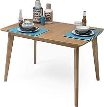Amazon.es: mesas cocina extensibles