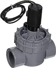 irritrol richdel solenoid valves