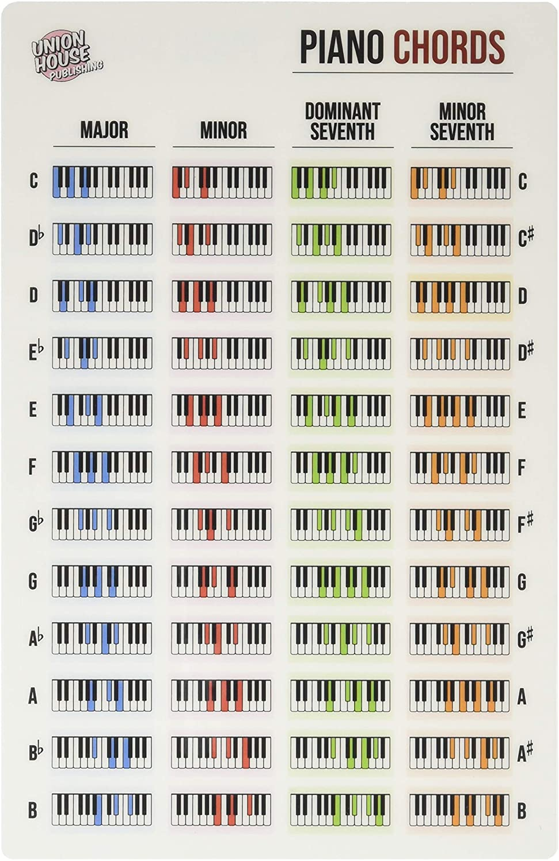 Amazon.com Piano Keyboard Laminated Chord Reference Sheet 115.15