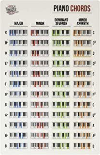 Piano Keyboard Laminated Chord Reference Sheet