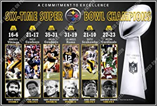 """Fan Prints Pittsburgh Steelers, 6-TIME Super Bowl Champions, 19""""x13"""" Commemorative Poster"""