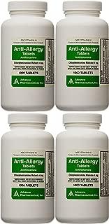 Anti-Allergy Antihistamine Chlorpheniramine Maleate 4 mg Generic for Chlor-Trimeton Allergy 1000 Tablets per Bottle 4 PACK Total 4000 tablets