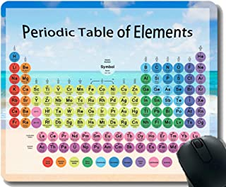 Colored Periodic Table of The Elements Mouse Pads Customized, Ocean Beach 0 Themed Mouse Mats with Stitched Edge