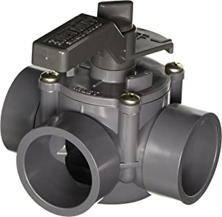 Jandy 3406 Space Saver 3 Port 1-1/2 to 2-Inch Positive Seal Pool/Spa Valve, Gray