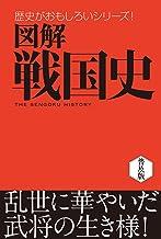 表紙: 図解 戦国史 歴史がおもしろいシリーズ | 菊地正憲