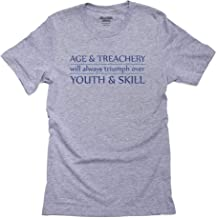 Best the youth will always win Reviews