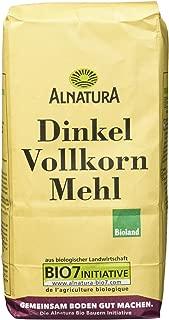 Produkt-Empfehlung 1734