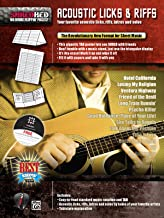 Acoustic Licks & Riffs: Your Favorite Acoustic Licks, Riffs, Intros, and Solos, Poster / Folder / Triangular Display (ShredHed)