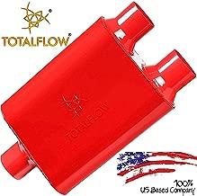 TOTALFLOW 15404 Two-Chamber Universal Muffler - 2.5