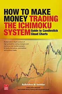 currency strength trading system