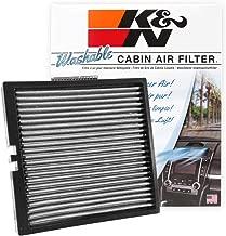 K&N Engineering VF2044 Multi Cabin Air Filter