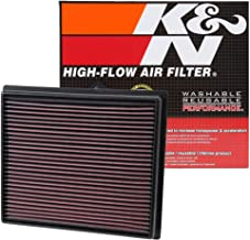 K&N engine air filter, washable and reusable:  2014-2019 Toyota Truck and SUV V6/V8 (Tundra, Tacoma, Sequoia) 33-5017