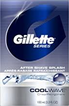 gillette aftershave cool wave