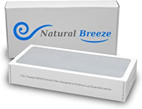 Natural-Breeze HEPA Filter Replacement for Tio2 ELECTROLUX Aerus LUX Guardian AIR Purifier