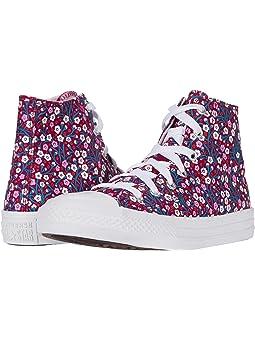 Girls Burgundy Sneakers \u0026 Athletic