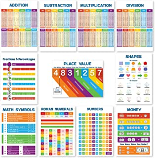 Best 11 Math Posters for Elementary School (Classroom Posters Elementary) Each Math Poster Simplifies Math for Kids- Times Table Chart, Division Chart, Numbers Poster, Place Value &More 13x18(NON LAMINATED Reviews