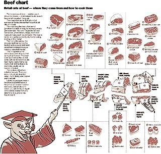 La Sortie du musée des Diagrammes d'– Tableau de bœuf–A3Poster