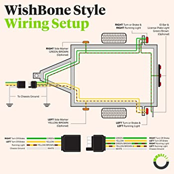 Explore Wiring Harnesses For Trailers Amazon Com