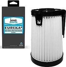Home Revolution Replacement HEPA Filter, Fits Eureka 431A, 431AE, 431AX, 431AXZ, 431AXZE, 431BX, 437AZ, 437AZE, 437AXZ, UK...