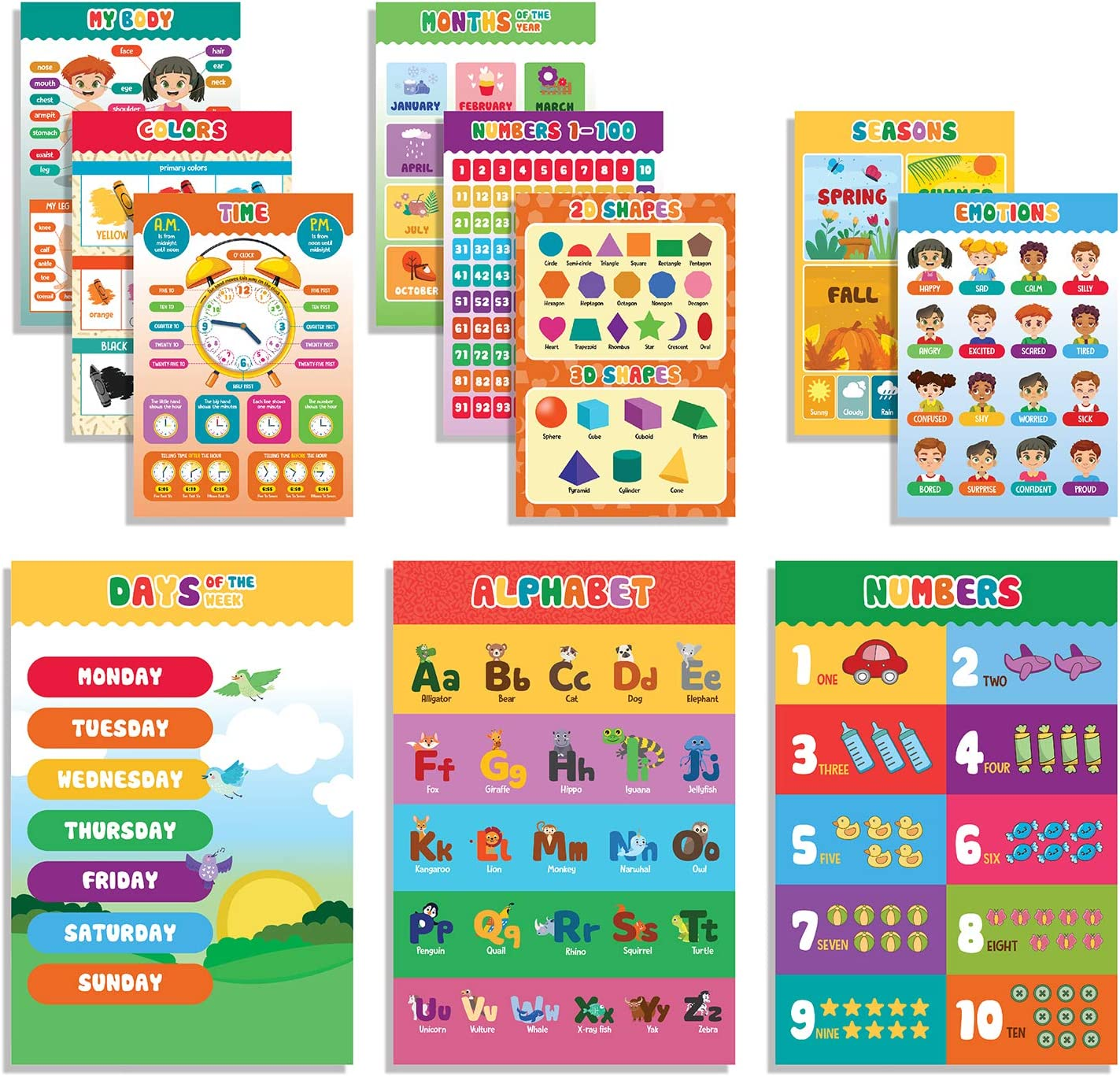 EDUCATES Educational Preschool Poster for Kid Ranking TOP16 Store and Toddler Nu